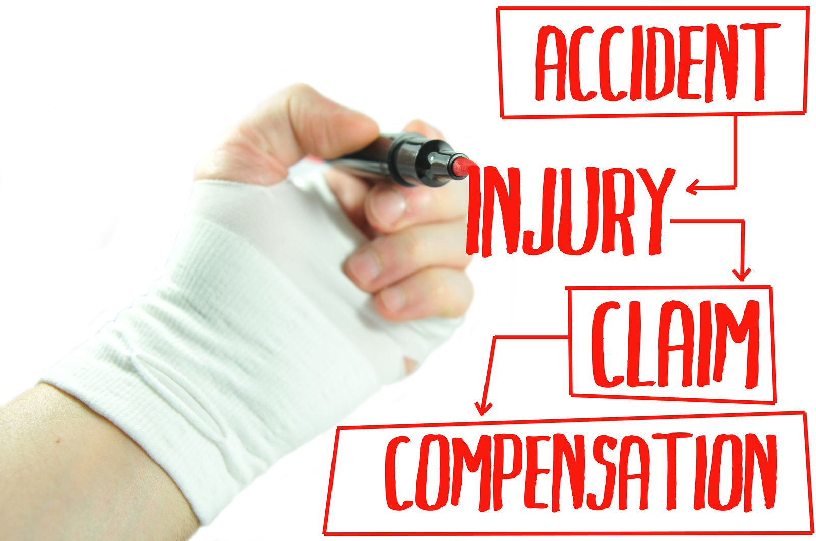 6 Tips How to Settle an Accident/Injury Claim Without Involving a Lawyer?